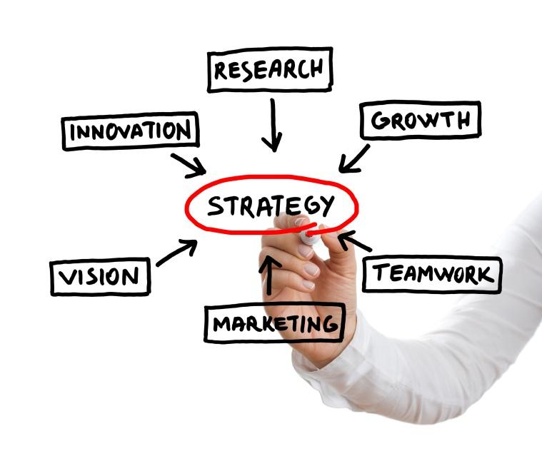 Stategic business plan creative essay topic